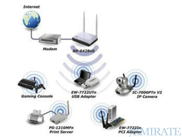 IT technician On call Visit Computer Apple Router  Wireless Setup Home Villa