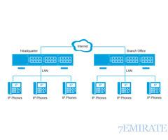 Computer Network System Repair, Email Server Issues,WIFI Issue,CCTV Repair Dubai