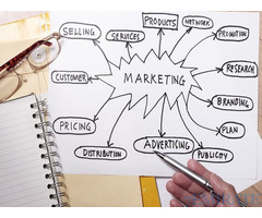 Marketing Manager Required for Company in Dubai Free Zone