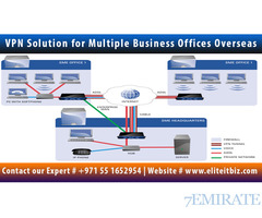 IT Services & Solutions at your budget price -> Dubai Sharjah