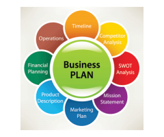 Business Plan Writing Service in Dubai